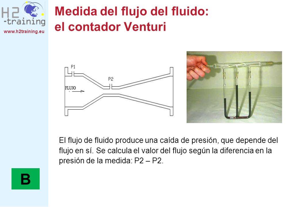 Medida del flujo del fluido: el contador Venturi
