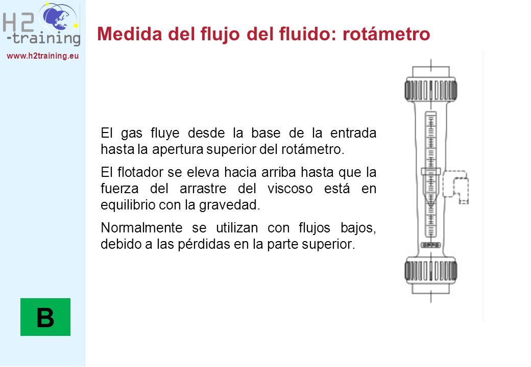 Medida del flujo del fluido: rotámetro