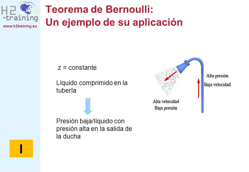 Teorema de Bernoulli: Un ejemplo de su aplicación
