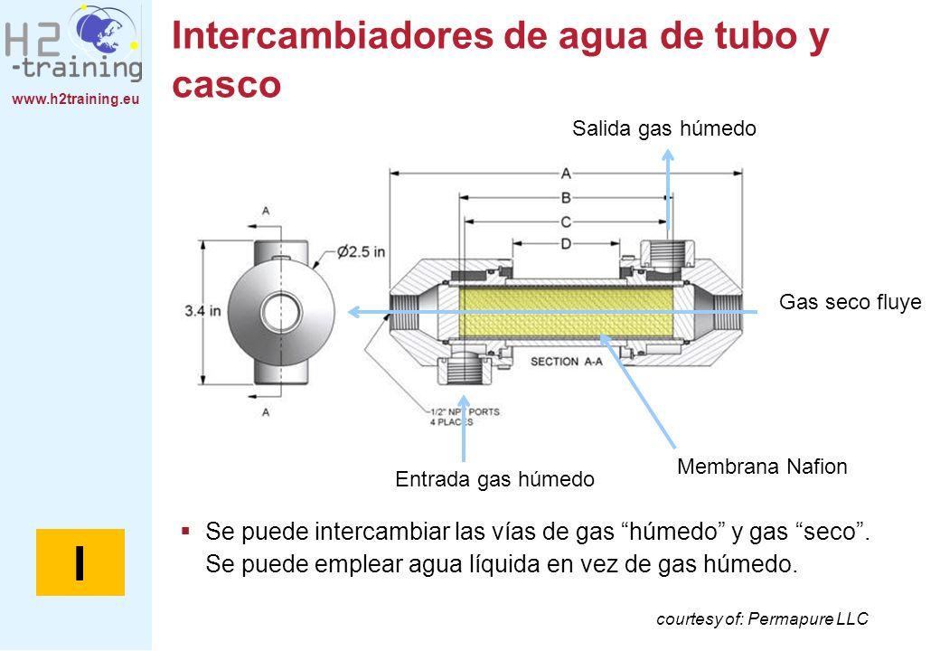 Intercambiadores de agua de tubo y casco