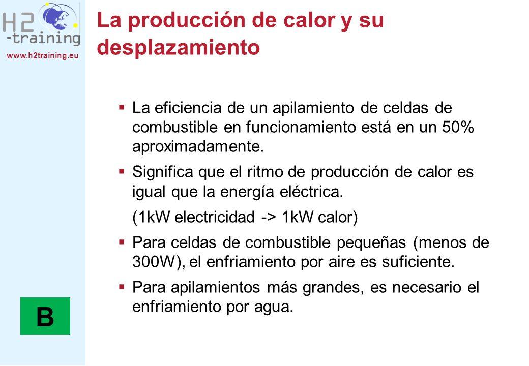 La producción de calor y su desplazamiento