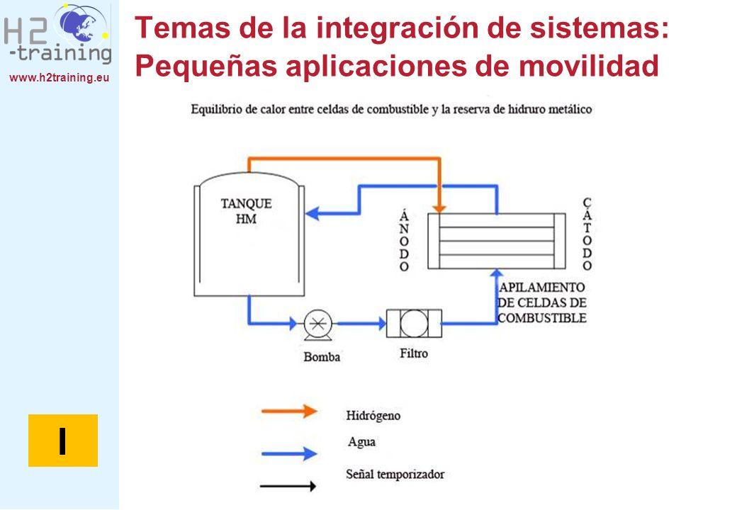 Temas de la integración de sistemas: Pequeñas aplicaciones de movilidad
