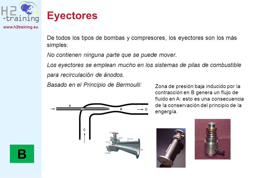 H2 Training Manual Eyectores. De todos los tipos de bombas y compresores, los eyectores son los más simples: