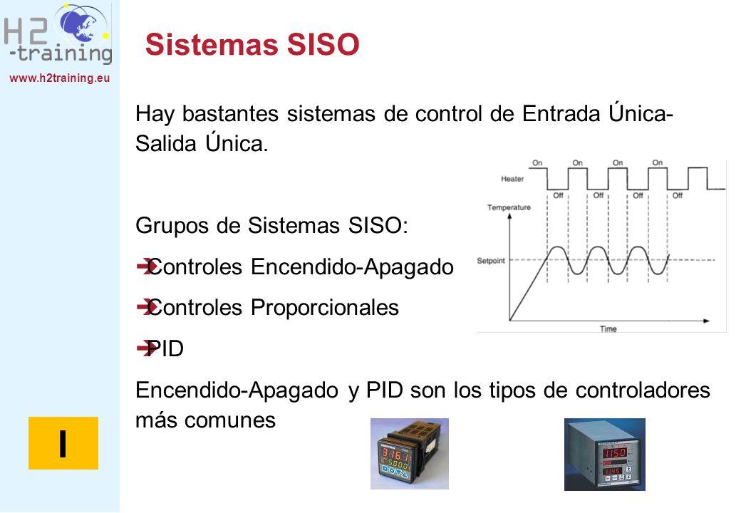 H2 Training Manual Sistemas SISO. Hay bastantes sistemas de control de Entrada Única-Salida Única.