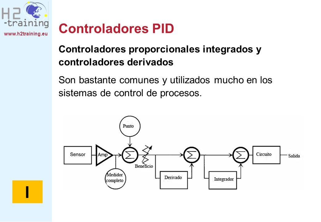 Controladores PID H2 Training Manual. Controladores proporcionales integrados y controladores derivados.