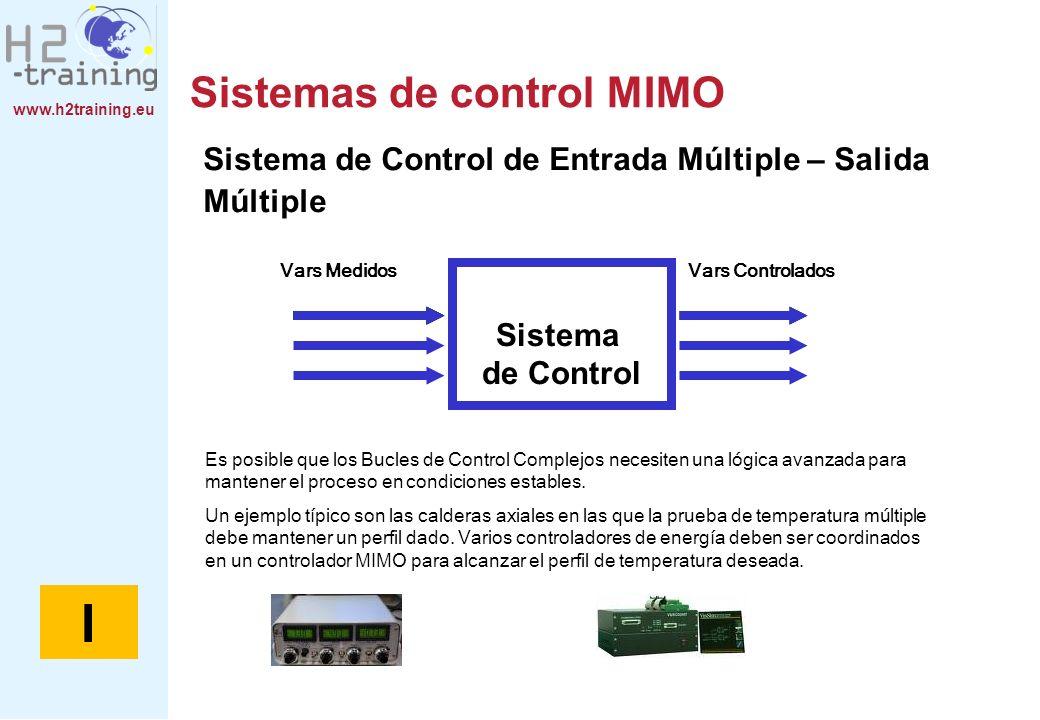 Sistemas de control MIMO