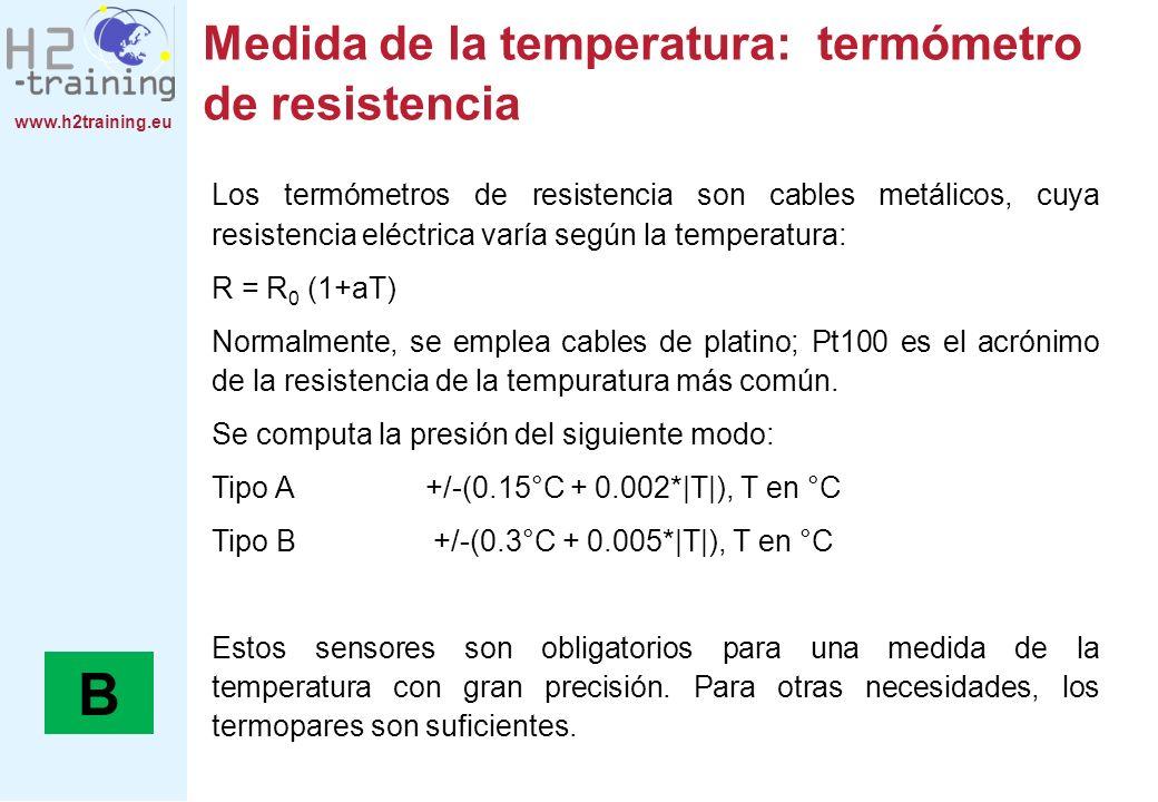 Medida de la temperatura: termómetro de resistencia