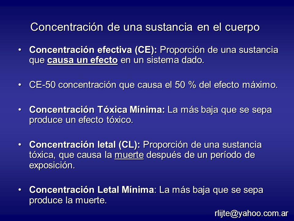 Concentración de una sustancia en el cuerpo