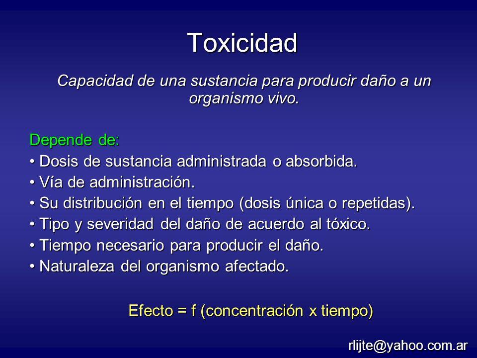 Toxicidad Capacidad de una sustancia para producir daño a un organismo vivo. Depende de: Dosis de sustancia administrada o absorbida.