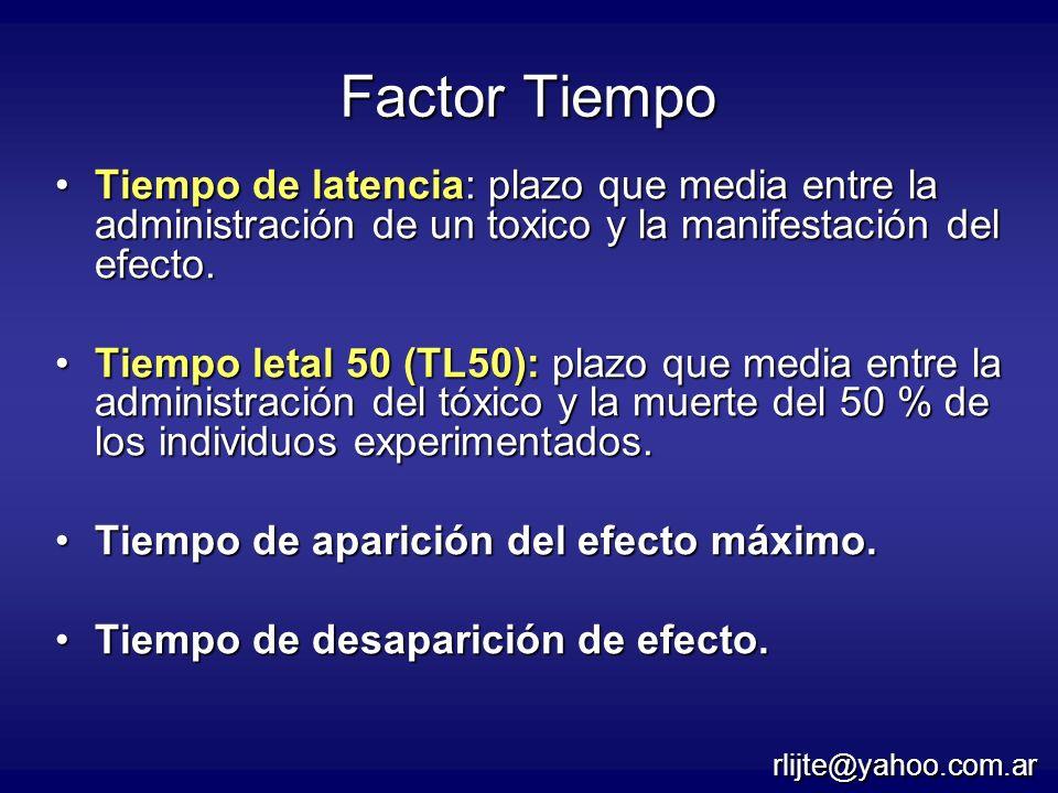 Factor Tiempo Tiempo de latencia: plazo que media entre la administración de un toxico y la manifestación del efecto.
