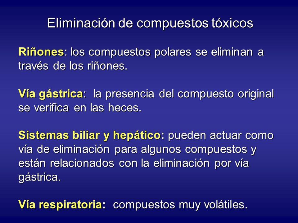 Eliminación de compuestos tóxicos