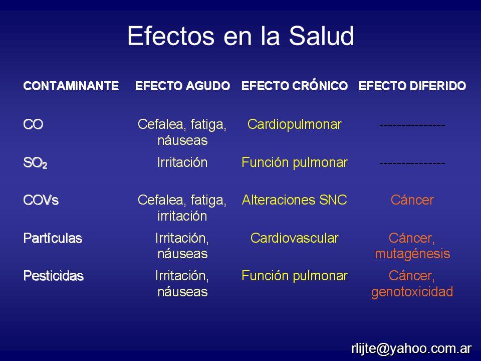 Efectos en la Salud rlijte@yahoo.com.ar