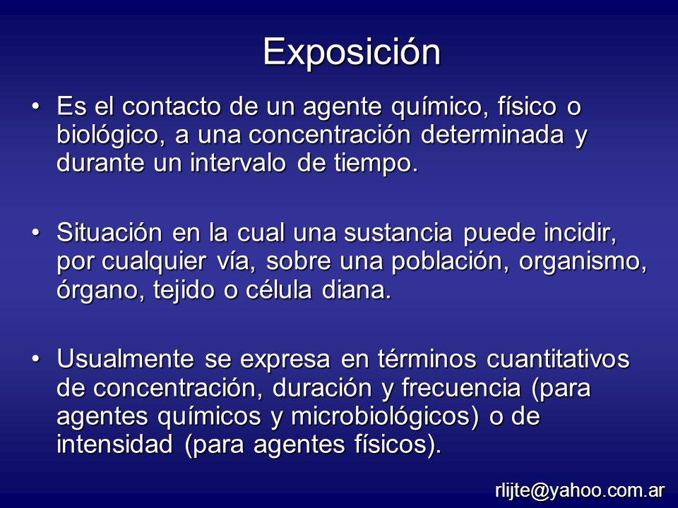 Exposición Es el contacto de un agente químico, físico o biológico, a una concentración determinada y durante un intervalo de tiempo.