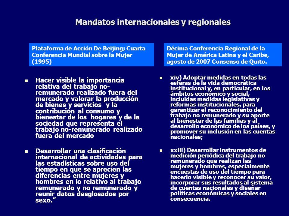 Mandatos internacionales y regionales