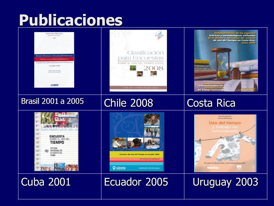 Publicaciones Chile 2008 Costa Rica Cuba 2001 Ecuador 2005