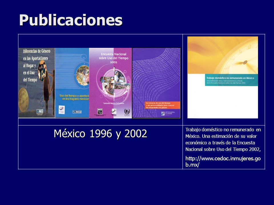 Publicaciones México 1996 y 2002 http://www.cedoc.inmujeres.gob.mx/