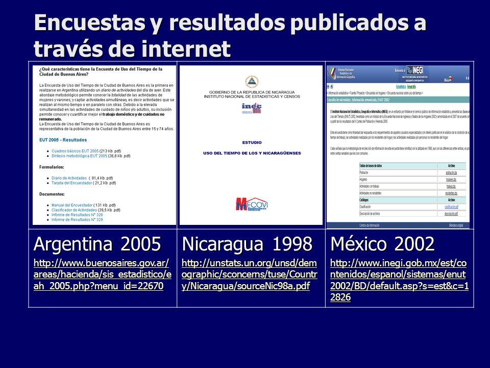 Encuestas y resultados publicados a través de internet