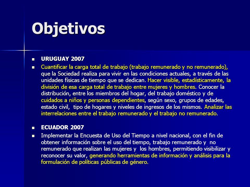 Objetivos URUGUAY 2007.
