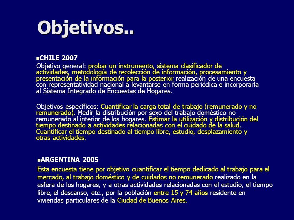 Objetivos.. CHILE 2007.