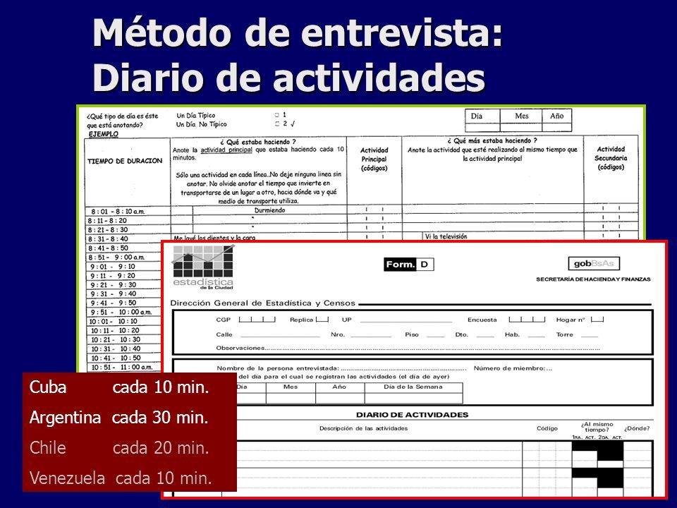Método de entrevista: Diario de actividades