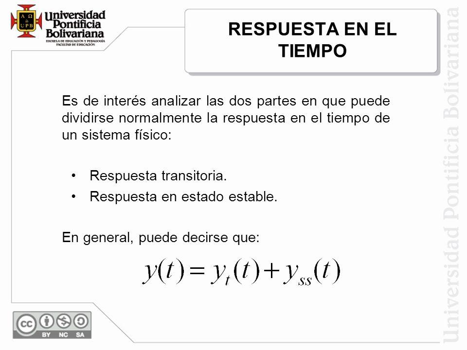 RESPUESTA EN EL TIEMPO Es de interés analizar las dos partes en que puede dividirse normalmente la respuesta en el tiempo de un sistema físico: