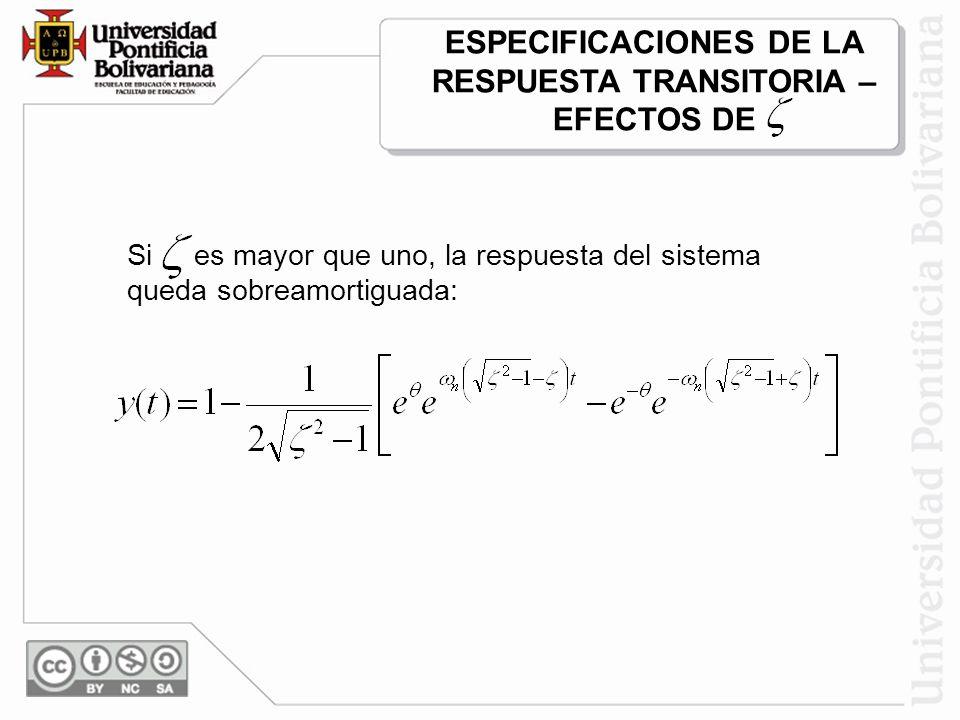 ESPECIFICACIONES DE LA RESPUESTA TRANSITORIA – EFECTOS DE