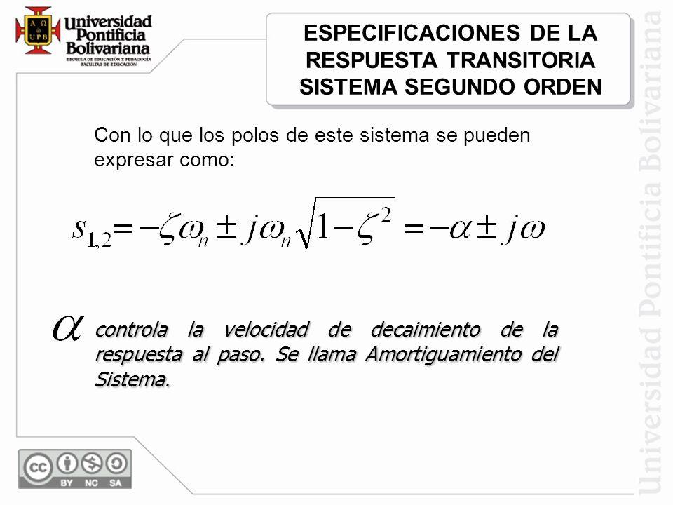 ESPECIFICACIONES DE LA RESPUESTA TRANSITORIA SISTEMA SEGUNDO ORDEN