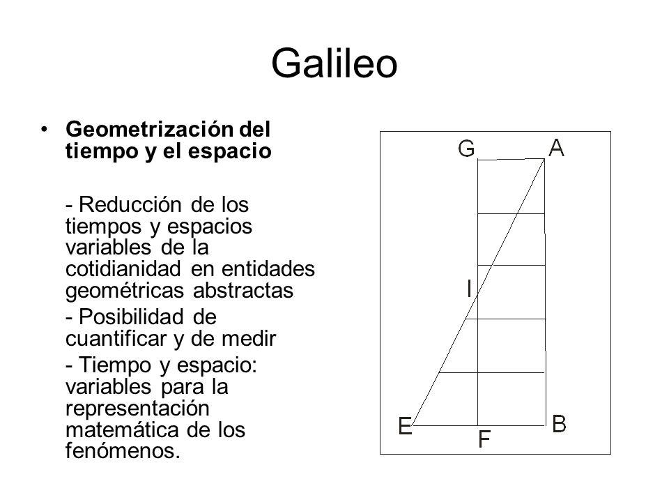 Galileo Geometrización del tiempo y el espacio