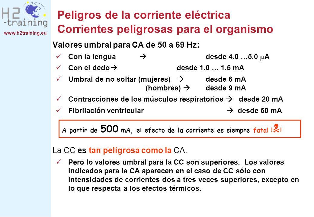 Peligros de la corriente eléctrica Corrientes peligrosas para el organismo