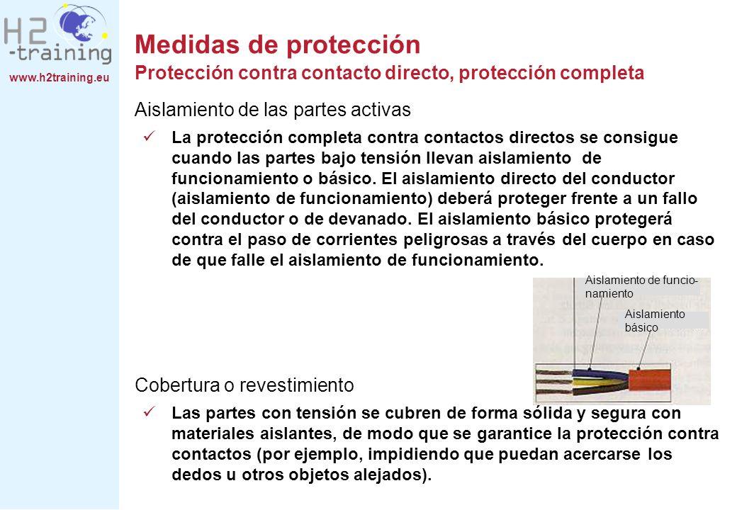 Medidas de protección Protección contra contacto directo, protección completa