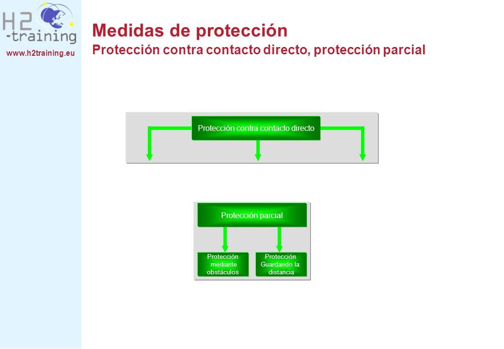 Protección contra contacto directo