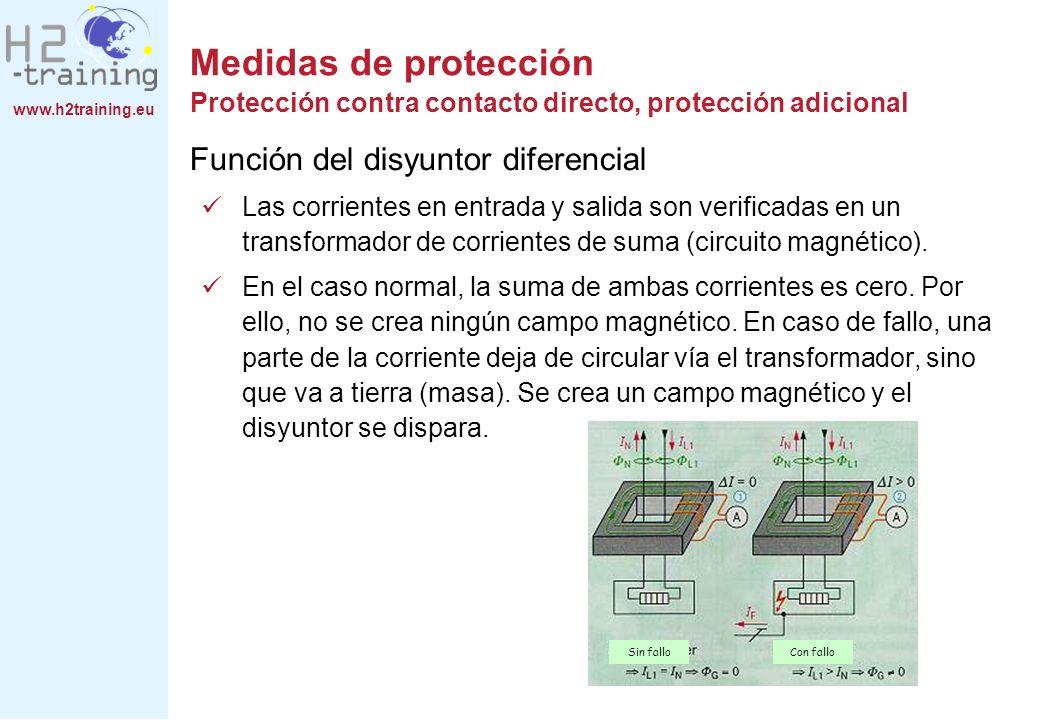 Medidas de protección Protección contra contacto directo, protección adicional