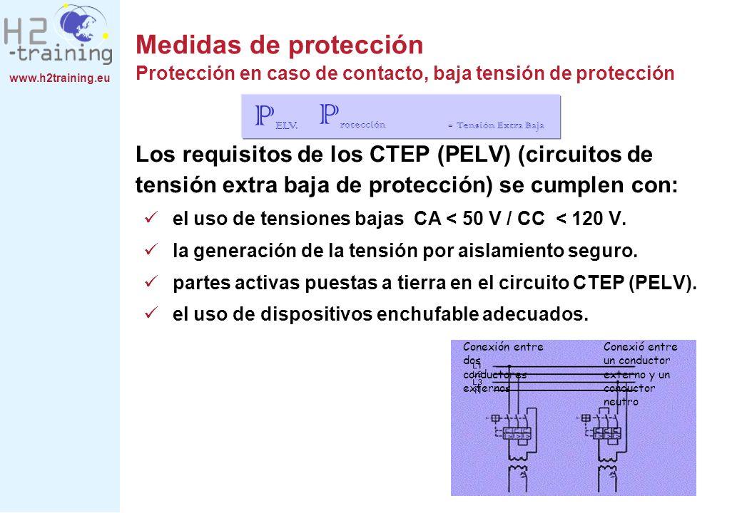 Medidas de protección Protección en caso de contacto, baja tensión de protección