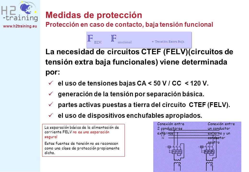Medidas de protección Protección en caso de contacto, baja tensión funcional