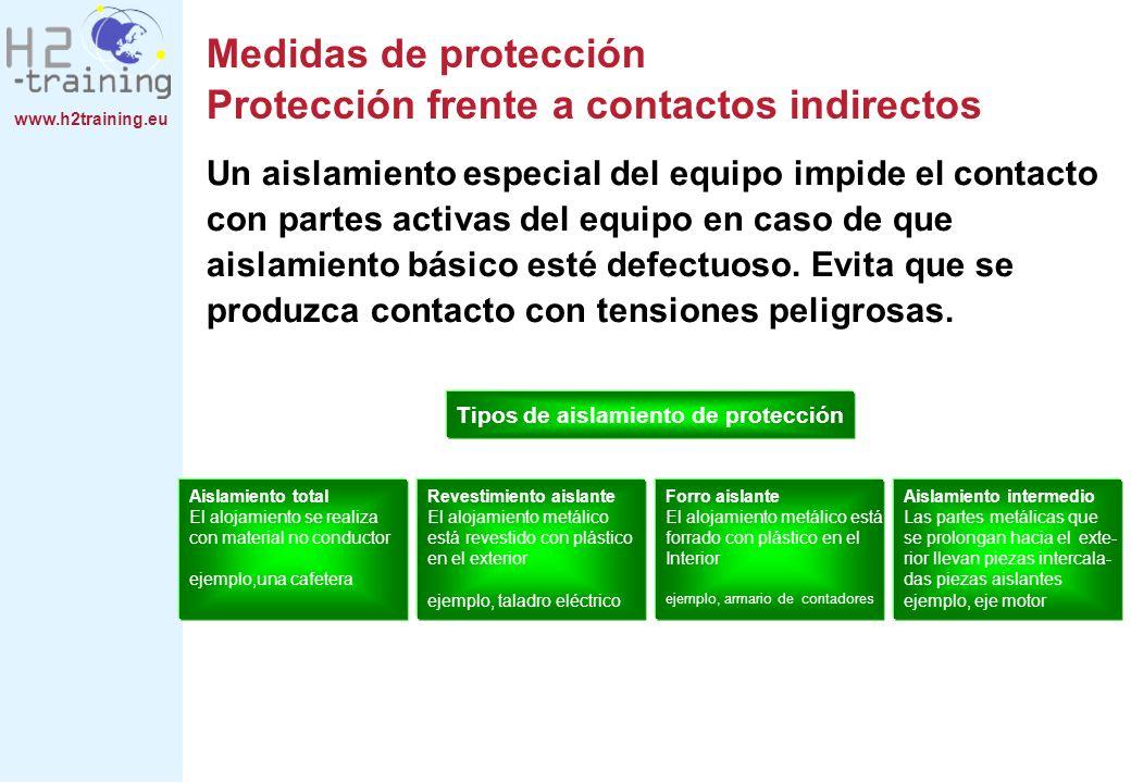 Medidas de protección Protección frente a contactos indirectos