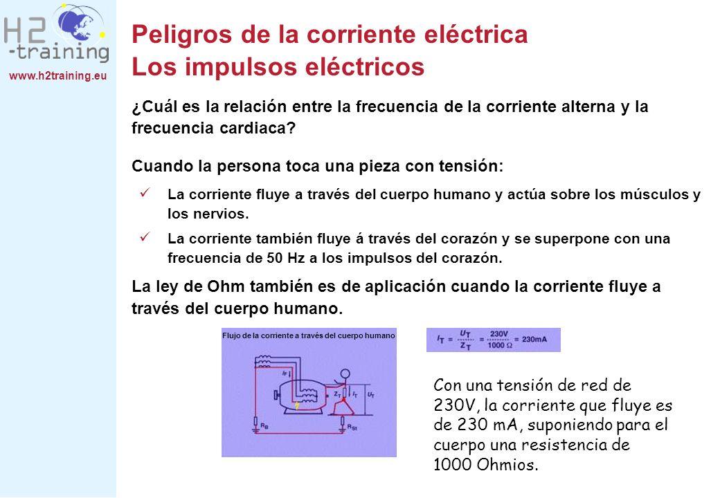Peligros de la corriente eléctrica Los impulsos eléctricos
