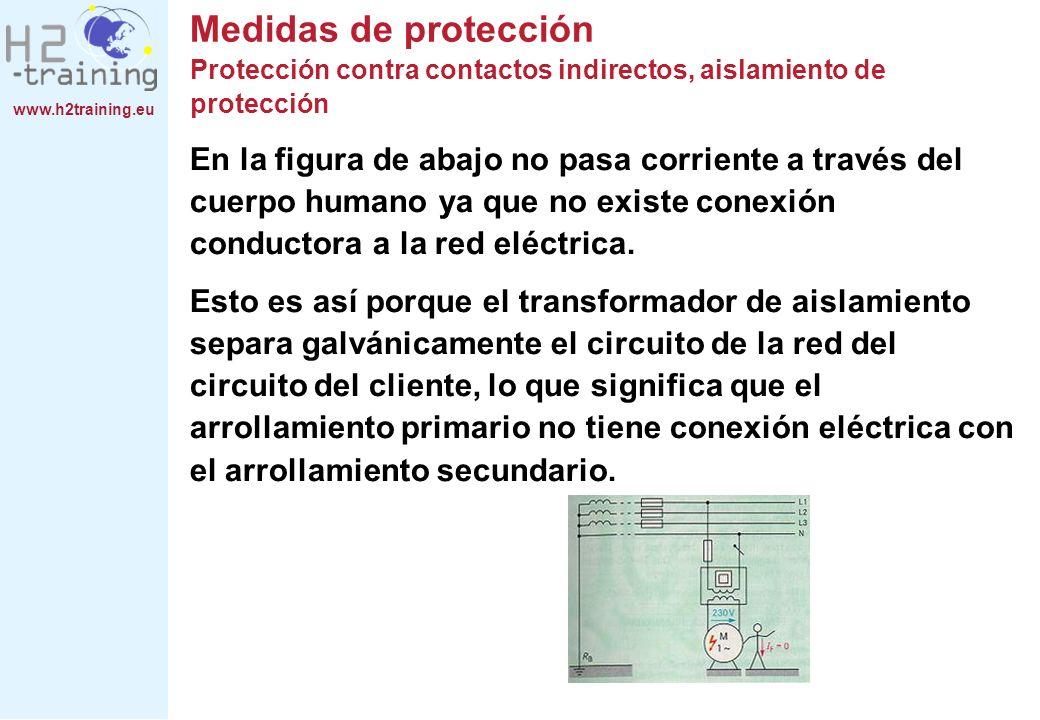 Medidas de protección Protección contra contactos indirectos, aislamiento de protección