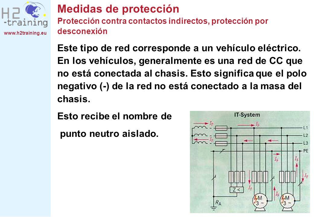 Medidas de protección Protección contra contactos indirectos, protección por desconexión