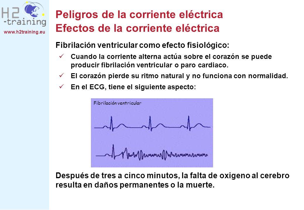 Peligros de la corriente eléctrica Efectos de la corriente eléctrica