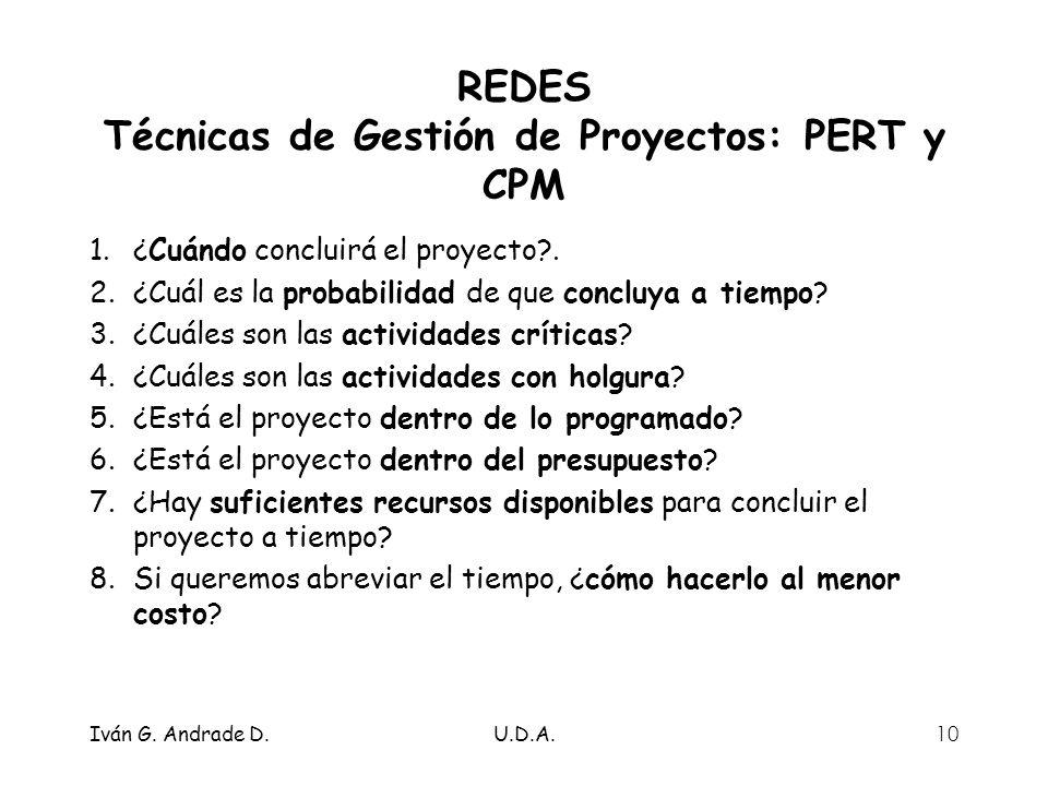 REDES Técnicas de Gestión de Proyectos: PERT y CPM