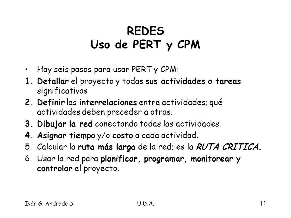 REDES Uso de PERT y CPM Hay seis pasos para usar PERT y CPM: