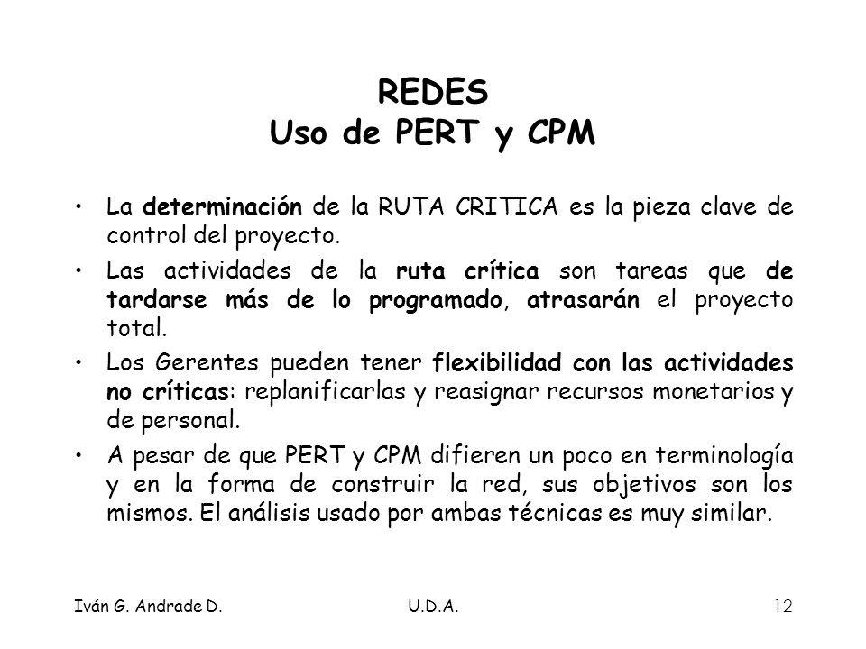 REDES Uso de PERT y CPM La determinación de la RUTA CRITICA es la pieza clave de control del proyecto.