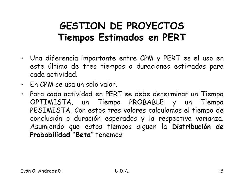 GESTION DE PROYECTOS Tiempos Estimados en PERT