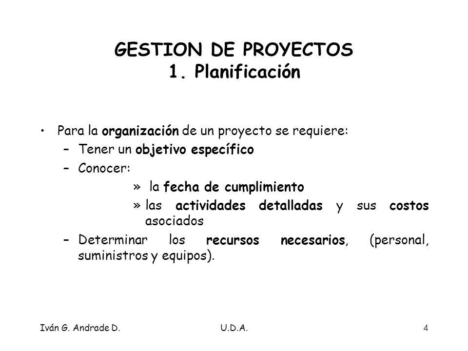 GESTION DE PROYECTOS 1. Planificación
