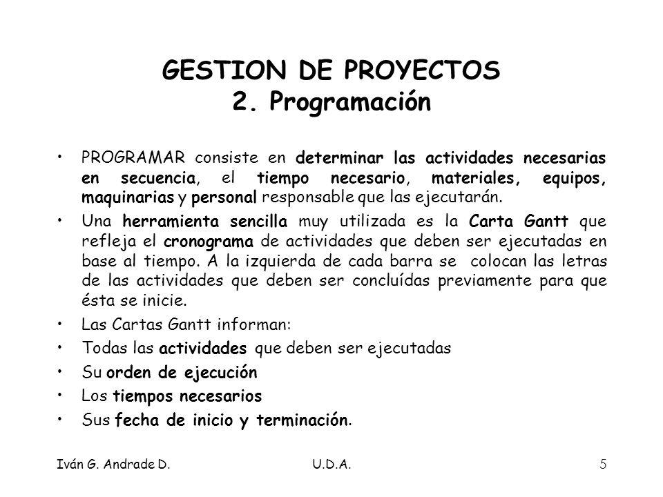 GESTION DE PROYECTOS 2. Programación