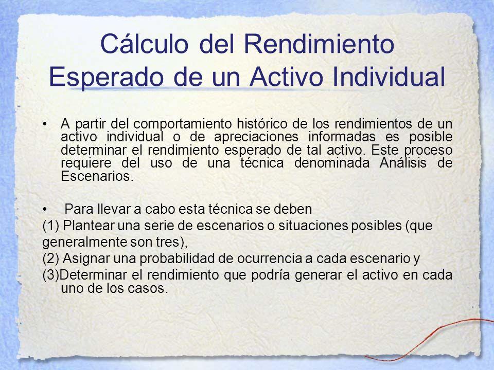 Cálculo del Rendimiento Esperado de un Activo Individual