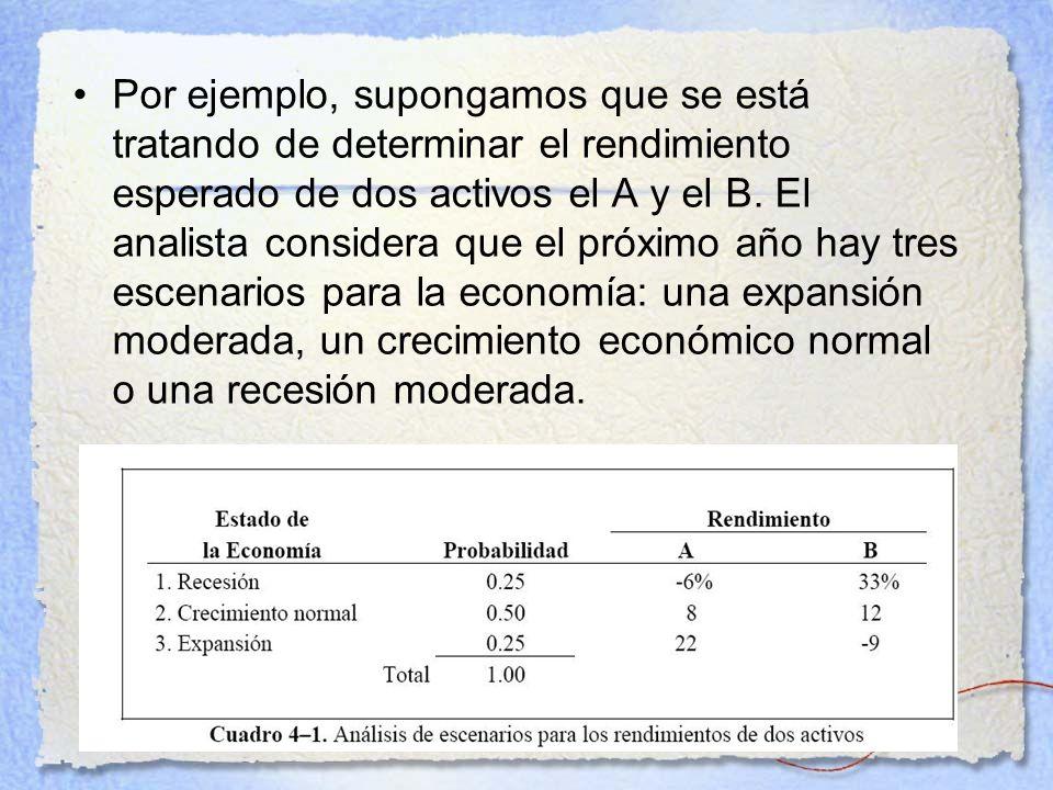 Por ejemplo, supongamos que se está tratando de determinar el rendimiento esperado de dos activos el A y el B.