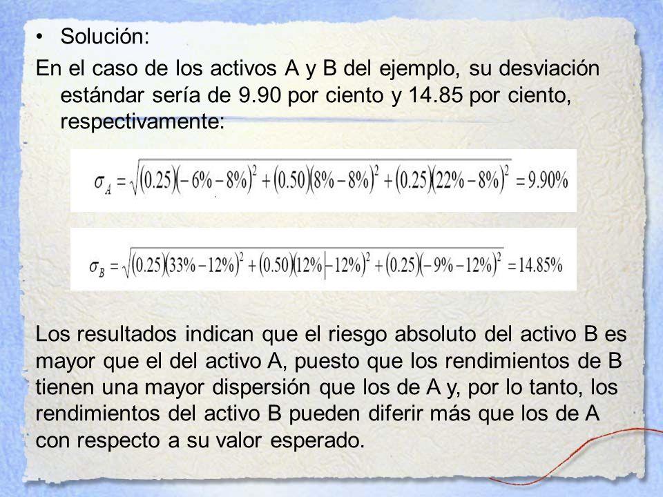 Solución: En el caso de los activos A y B del ejemplo, su desviación estándar sería de 9.90 por ciento y 14.85 por ciento, respectivamente: