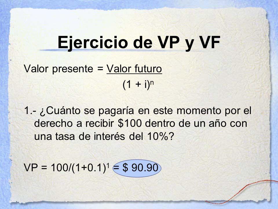 Ejercicio de VP y VF Valor presente = Valor futuro (1 + i)n