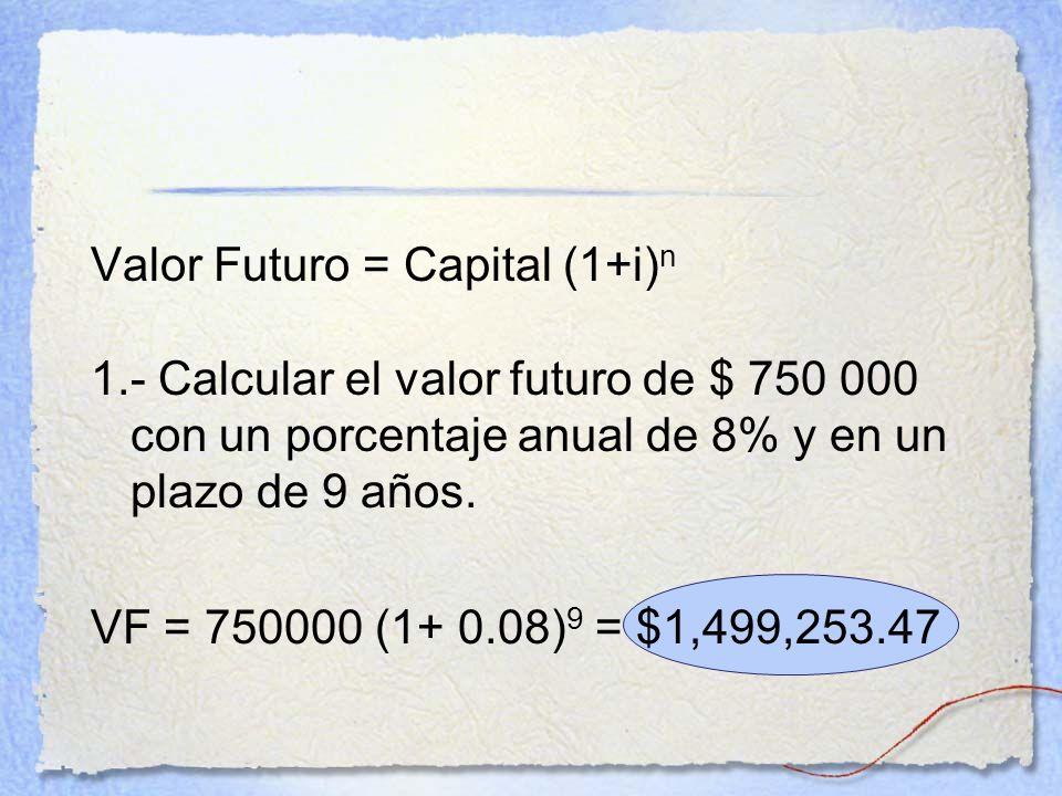 Valor Futuro = Capital (1+i)n
